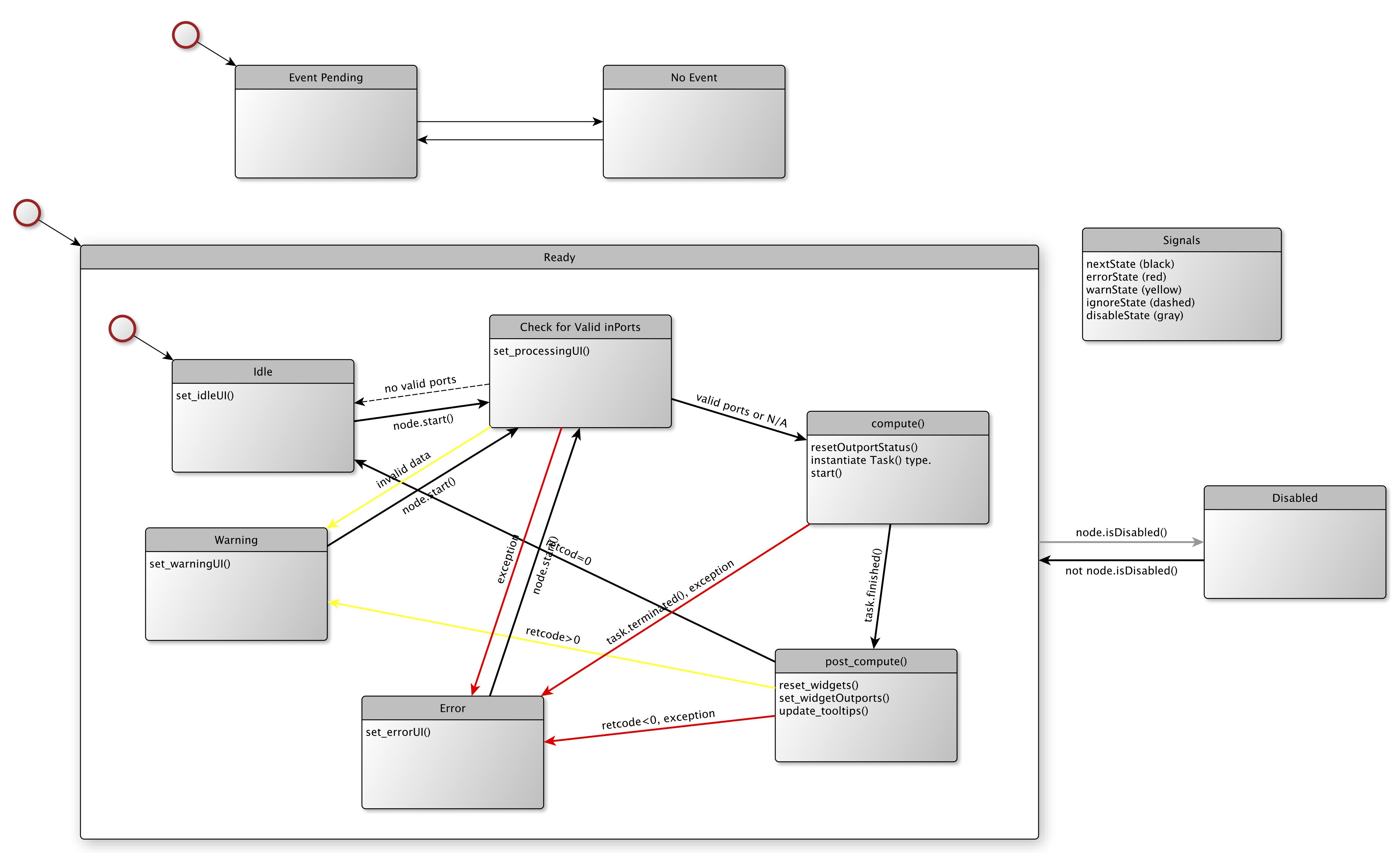 GPI Framework Developer's Guide — GPI 1 0 documentation